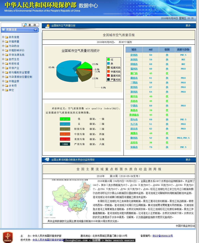 FireShot Capture 6 - 中华人民共和国环境保护部--数据中心 - http___datacenter.mep..png